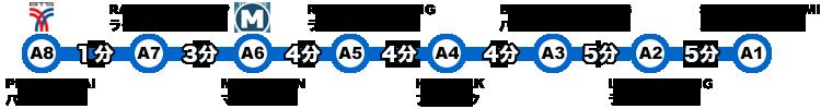 エアポート・レイル・リンク 路線図